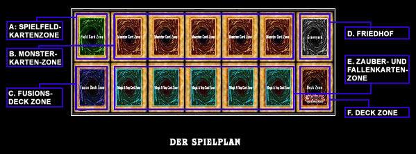 yugioh karten spielen